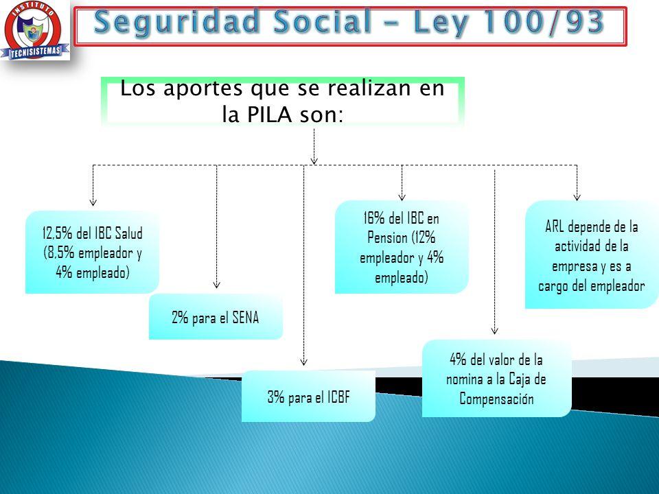 seguridad social ley 100 93 ppt descargar