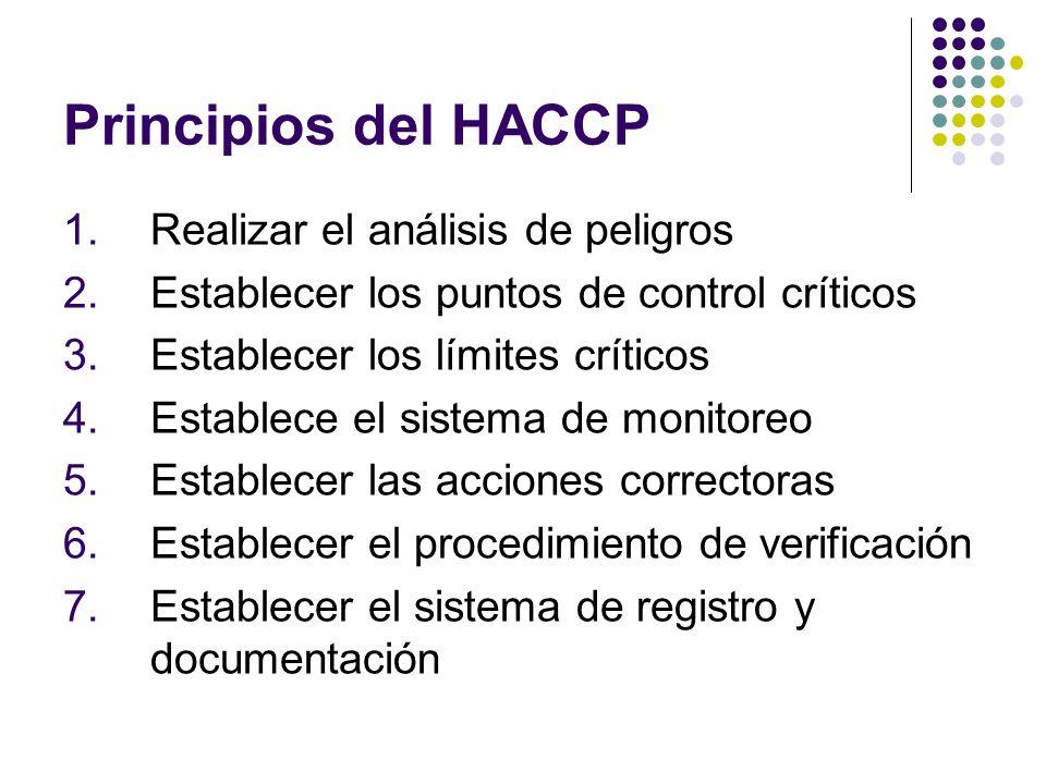 Principios del HACCP Realizar el análisis de peligros
