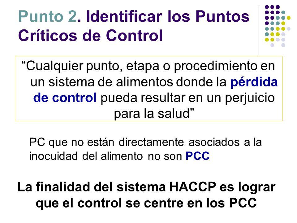 Punto 2. Identificar los Puntos Críticos de Control