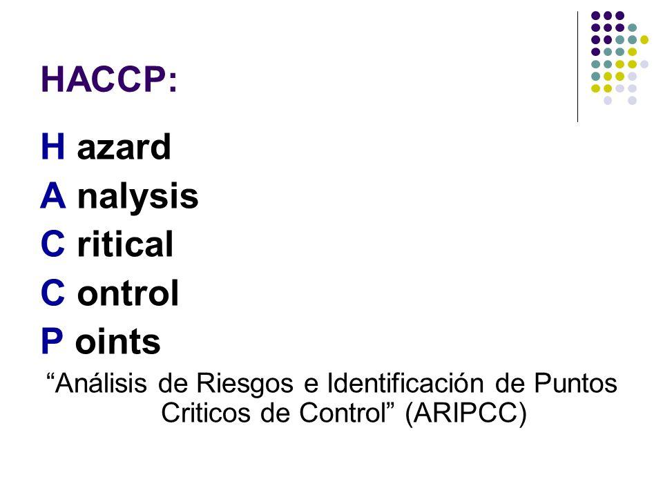 H azard A nalysis C ritical C ontrol P oints HACCP: