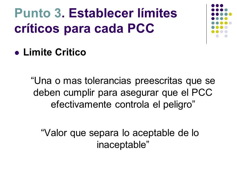 Punto 3. Establecer límites críticos para cada PCC