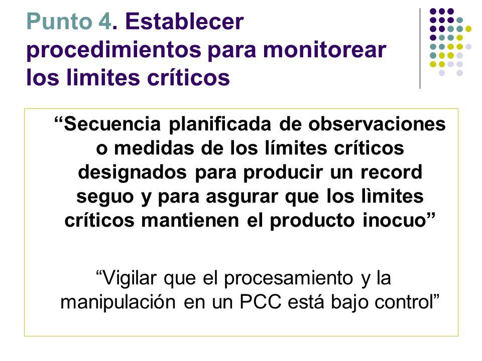 Punto 4. Establecer procedimientos para monitorear los limites críticos