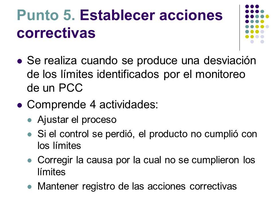 Punto 5. Establecer acciones correctivas
