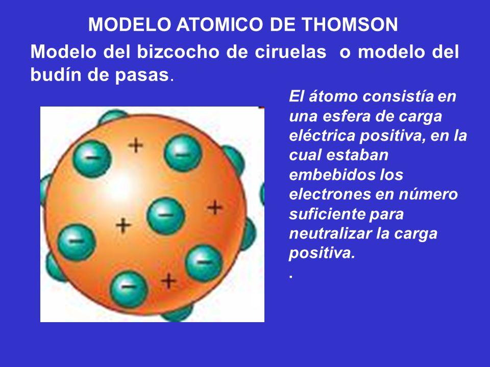 GENERAL Unidad II: Estructura atómica de la materia - ppt ...