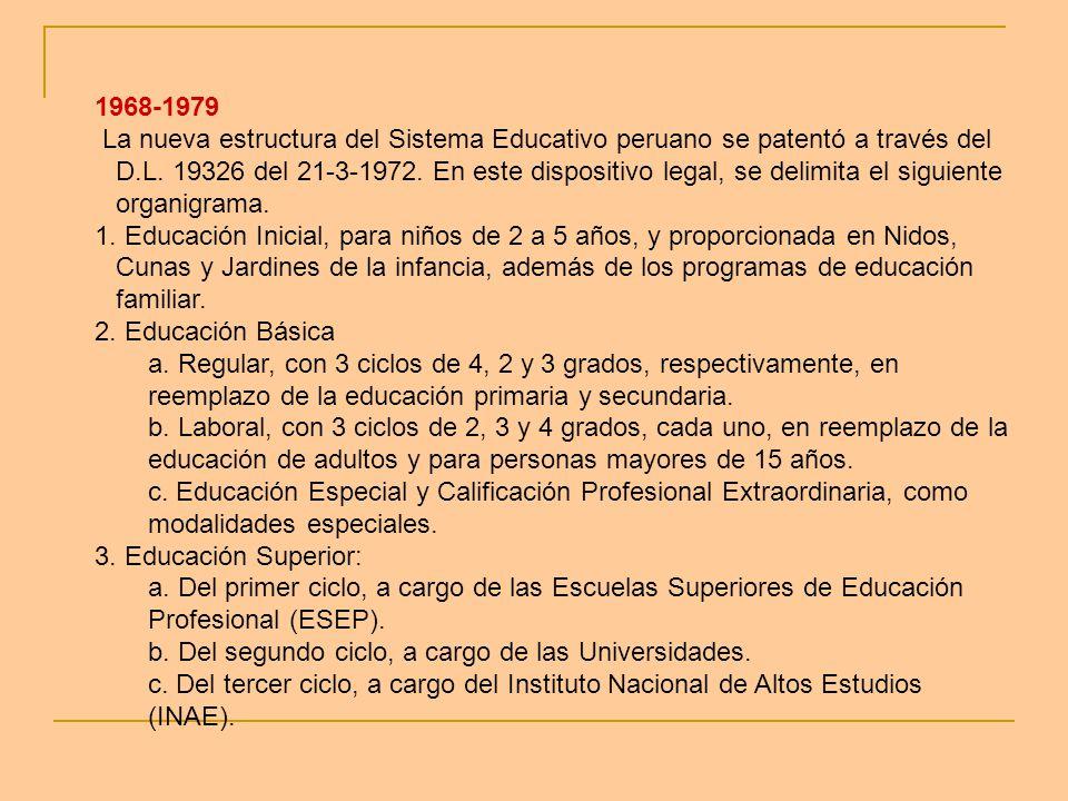 La evolucion historica del sistema educativo peruano ppt descargar - Grado superior de jardin de infancia ...