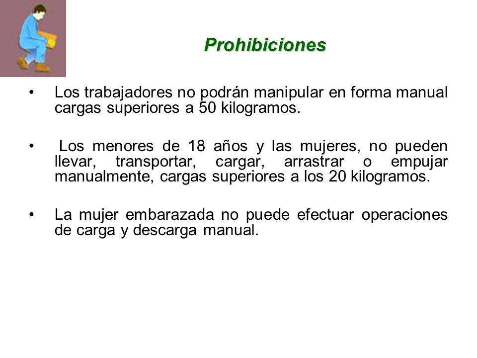 Prohibiciones Los trabajadores no podrán manipular en forma manual cargas superiores a 50 kilogramos.