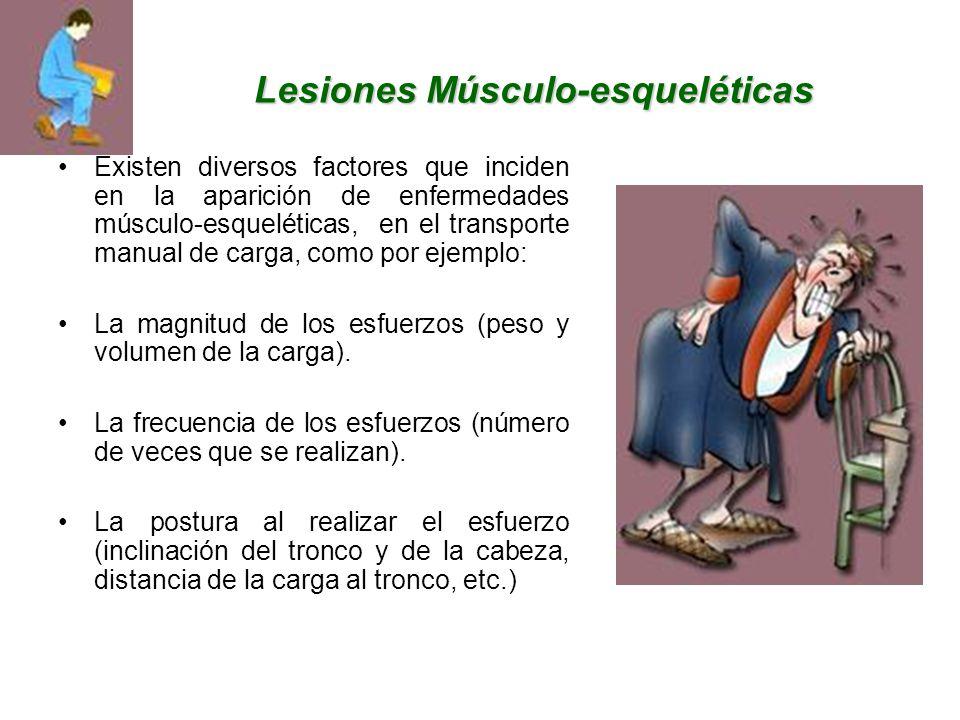 Lesiones Músculo-esqueléticas