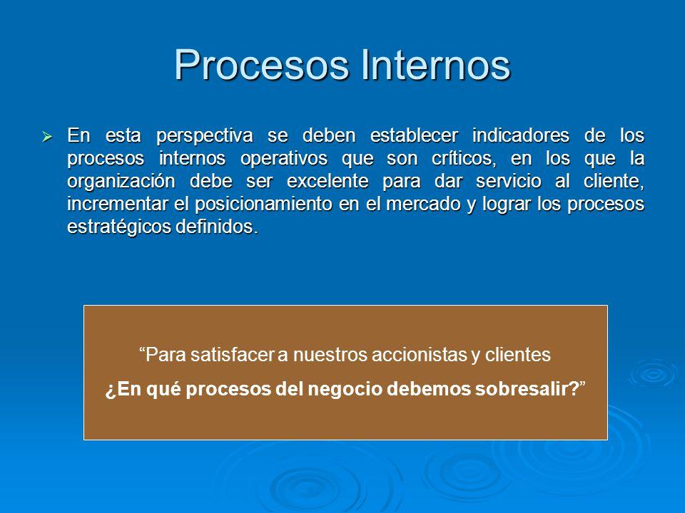 Procesos Internos