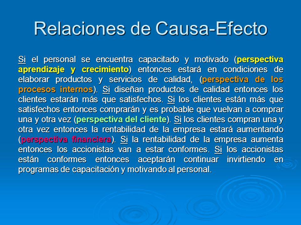Relaciones de Causa-Efecto