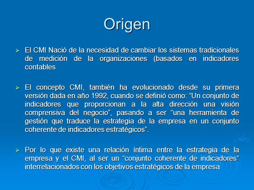 Origen El CMI Nació de la necesidad de cambiar los sistemas tradicionales de medición de la organizaciones (basados en indicadores contables.