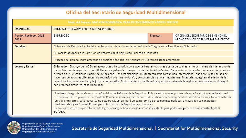 Seguridad multidimensional en las am ricas ppt descargar for Oficina de seguridad social en barcelona