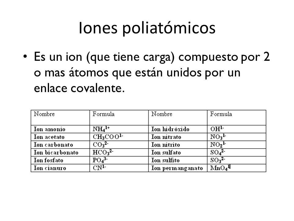 Atractivo Fórmulas Con Iones Poliatómicos Hoja Respuestas ...