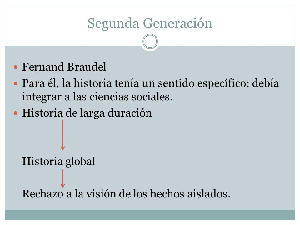 Segunda Generación Fernand Braudel