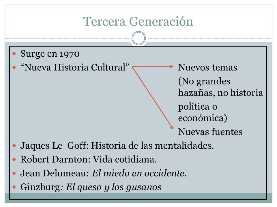 Tercera Generación Surge en 1970
