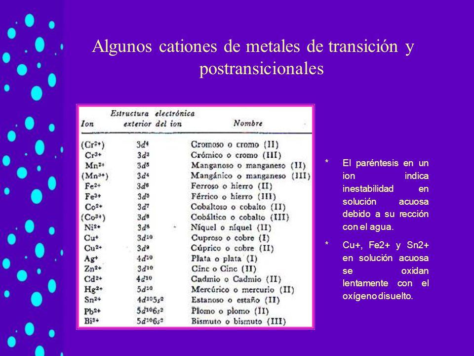 Cationes monoatmicos ppt video online descargar algunos cationes de metales de transicin y postransicionales urtaz Gallery