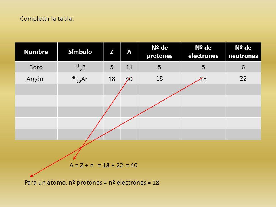 Tomos istopos e iones ppt descargar completar la tabla nombre smbolo z a n de protones n de electrones urtaz Gallery