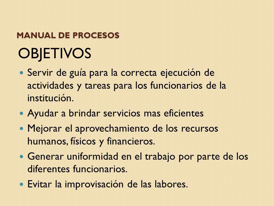 MANUAL DE PROCESOS OBJETIVOS. Servir de guía para la correcta ejecución de actividades y tareas para los funcionarios de la institución.