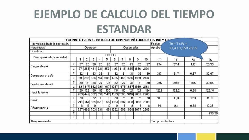 calculo de impuesto anual sueldos y salarios 2015 calculo