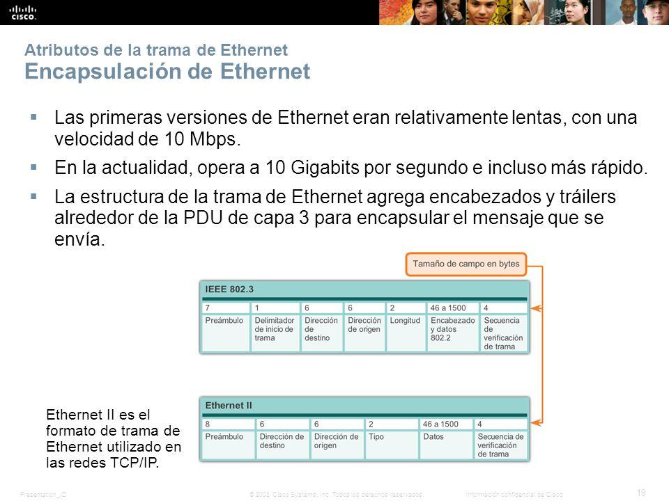 Único Uso De Preámbulo En El Marco Ethernet Adorno - Ideas ...