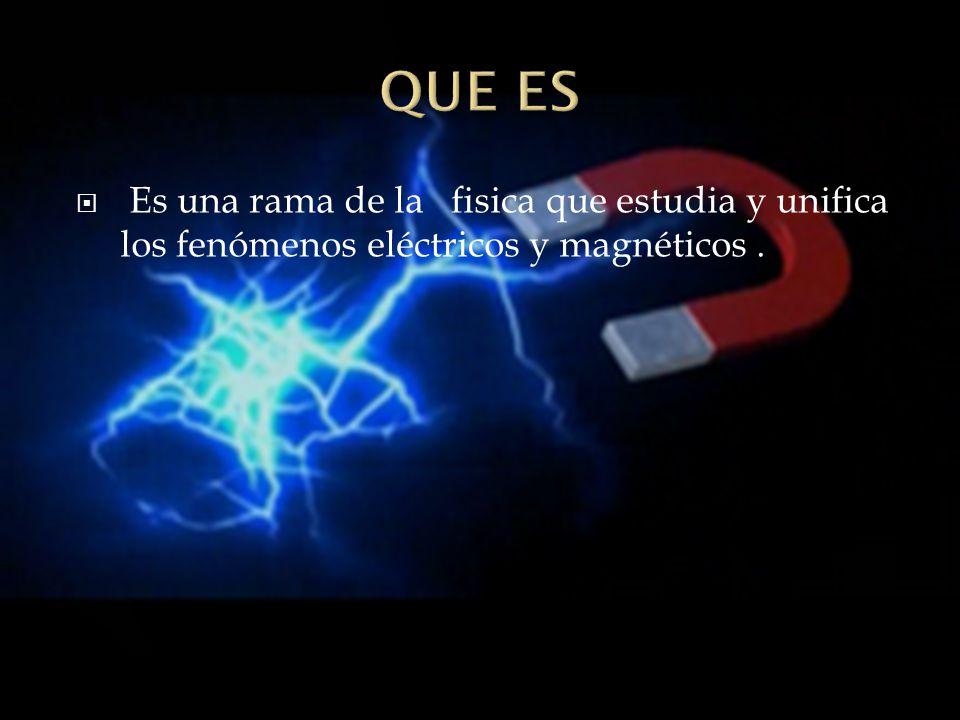 el electromagnetismo presentado por   yulseck david