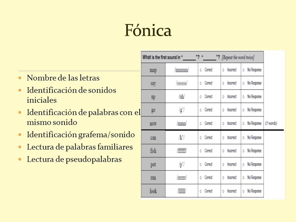 Fónica Nombre de las letras Identificación de sonidos iniciales