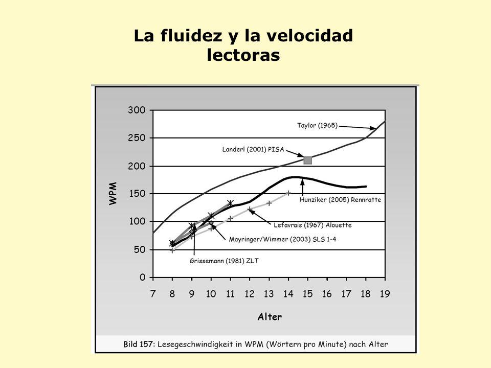 La fluidez y la velocidad lectoras