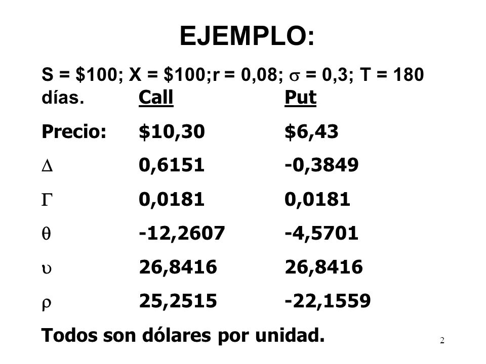 Forex ejemplo
