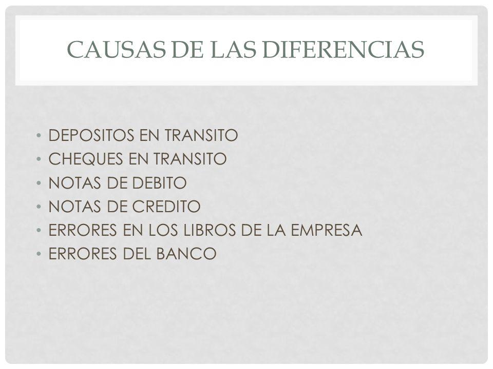 CAUSAS DE LAS DIFERENCIAS