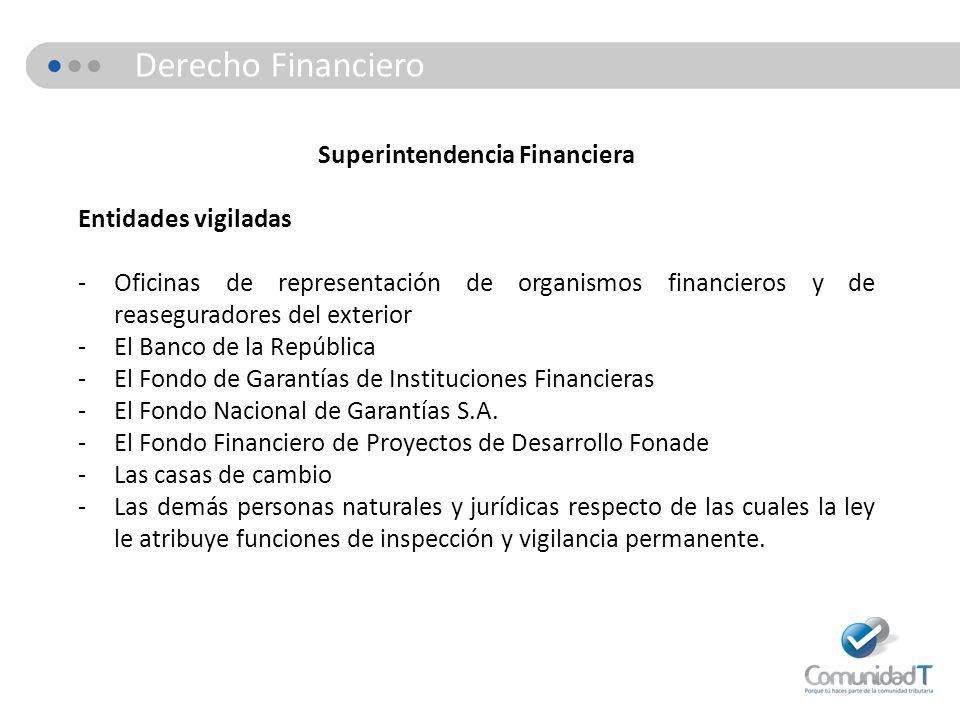 Derecho financiero por jorge lu s pe a cort s ppt descargar for Oficinas de banco financiero