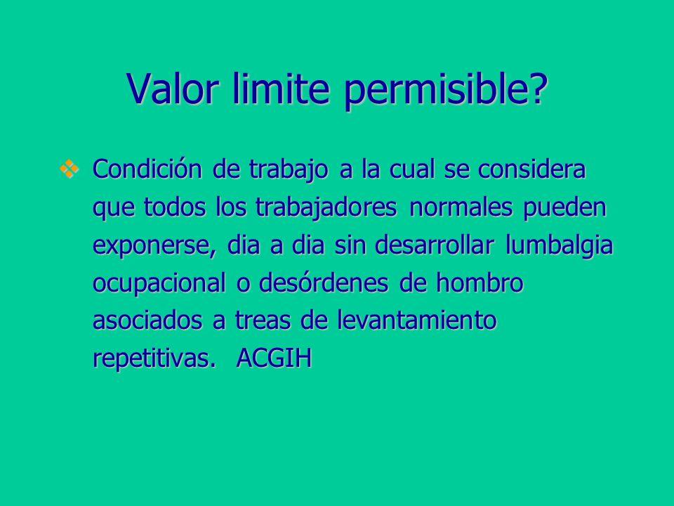 Valor limite permisible