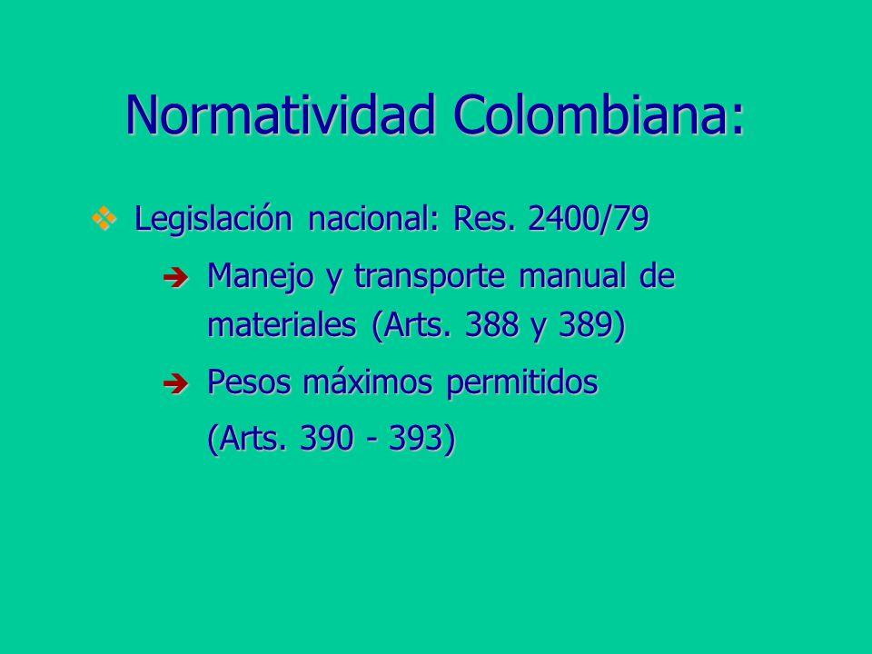 Normatividad Colombiana:
