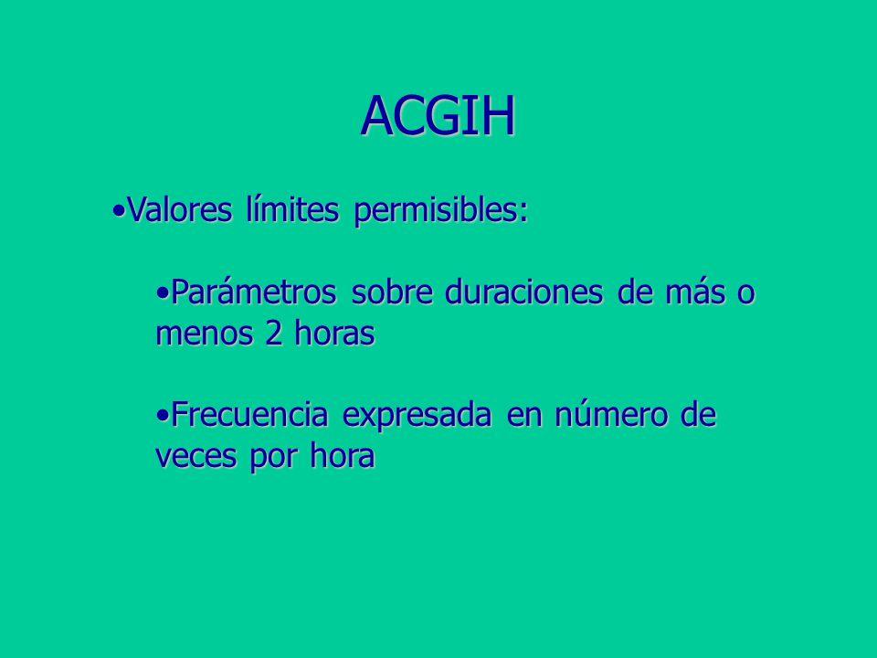 ACGIH Valores límites permisibles: