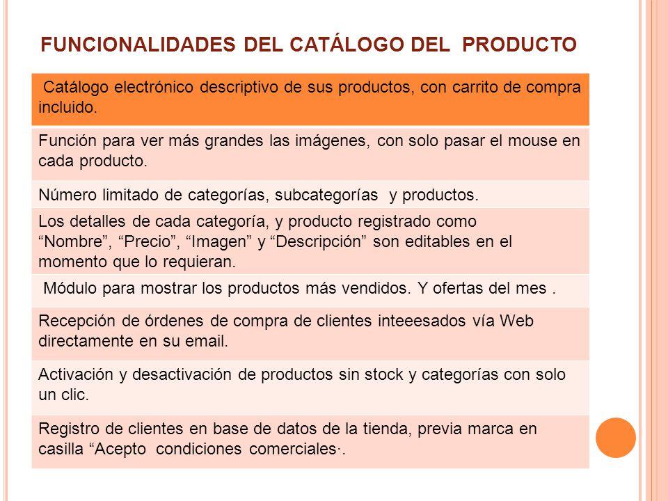 FUNCIONALIDADES DEL CATÁLOGO DEL PRODUCTO .