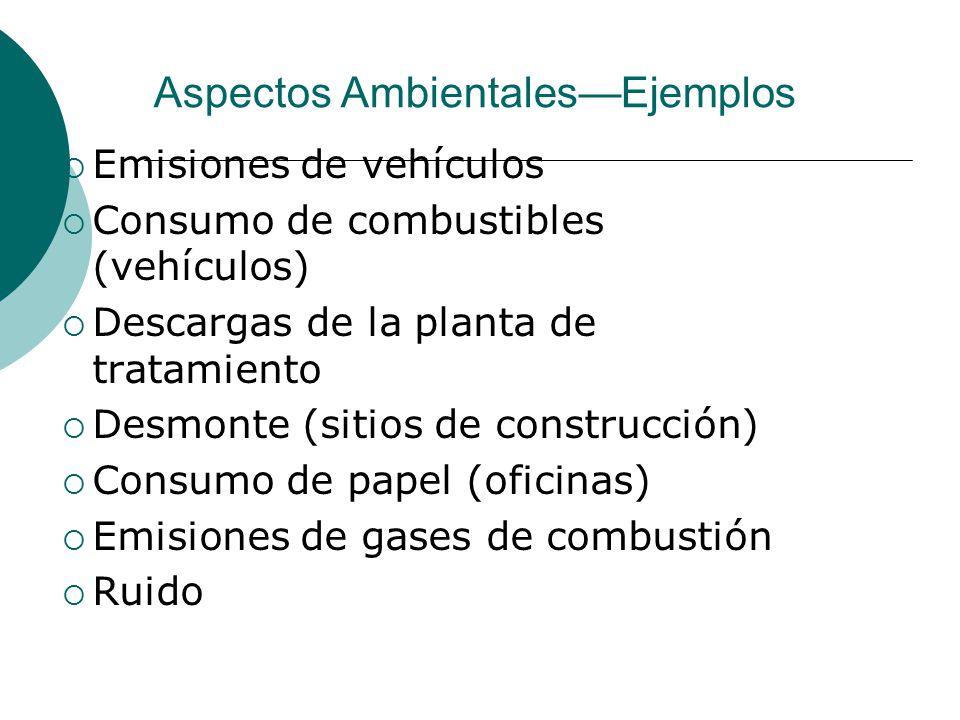 Identificacion de aspectos ambientales significativos en for Ejemplos de oficinas