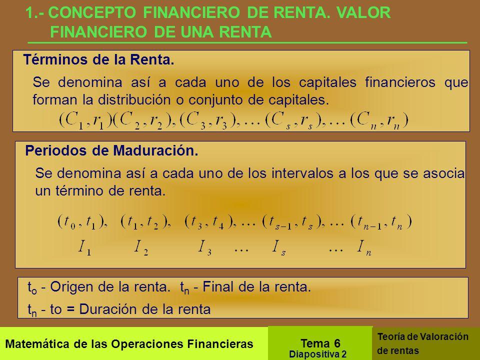 1.- CONCEPTO FINANCIERO DE RENTA. VALOR FINANCIERO DE UNA RENTA
