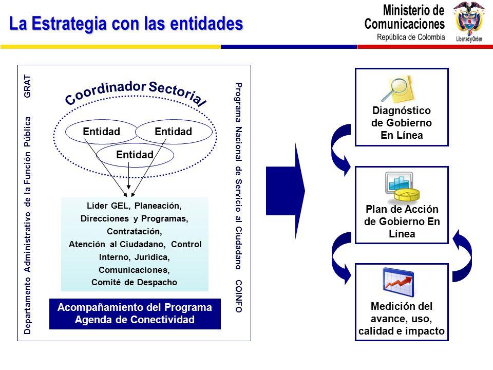 Contexto gobierno en l nea ppt descargar for Oficina de atencion al ciudadano linea madrid