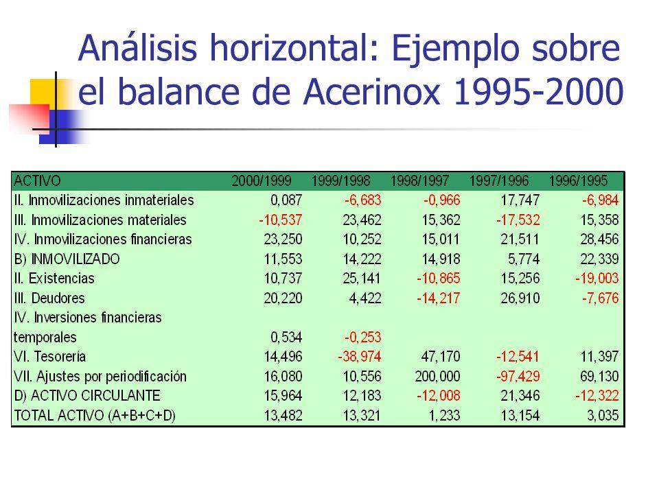 Tema 2 introducci n ppt descargar for Analisis de balances