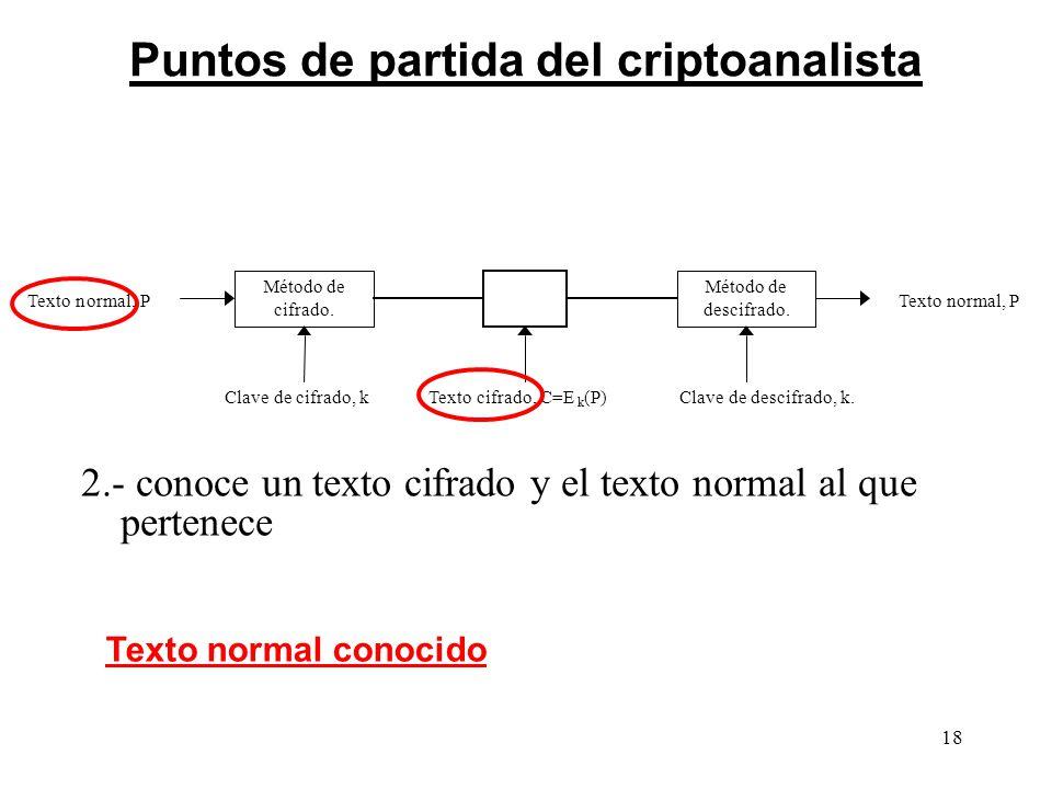 Cifrado de texto libre qu app messager for Interno wordreference