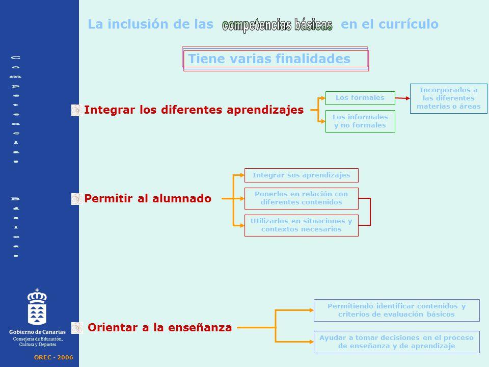 Bonito Escribiendo Un Currículum Efectivo Del Gobierno Colección ...