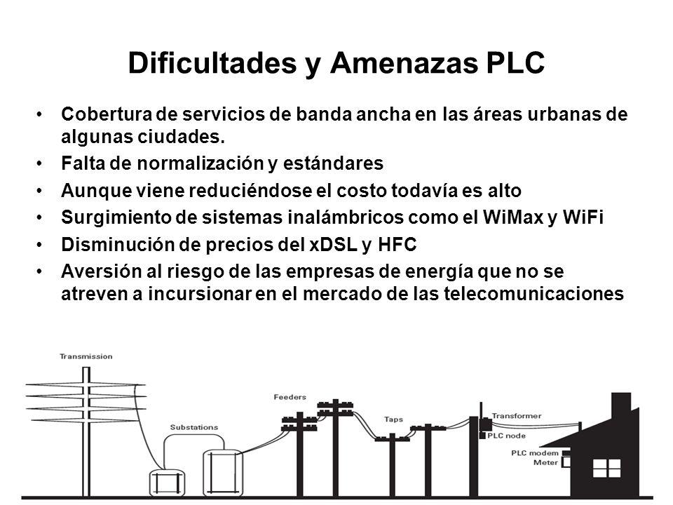 Qu es plc plc power line communication es una for Plc wifi precios