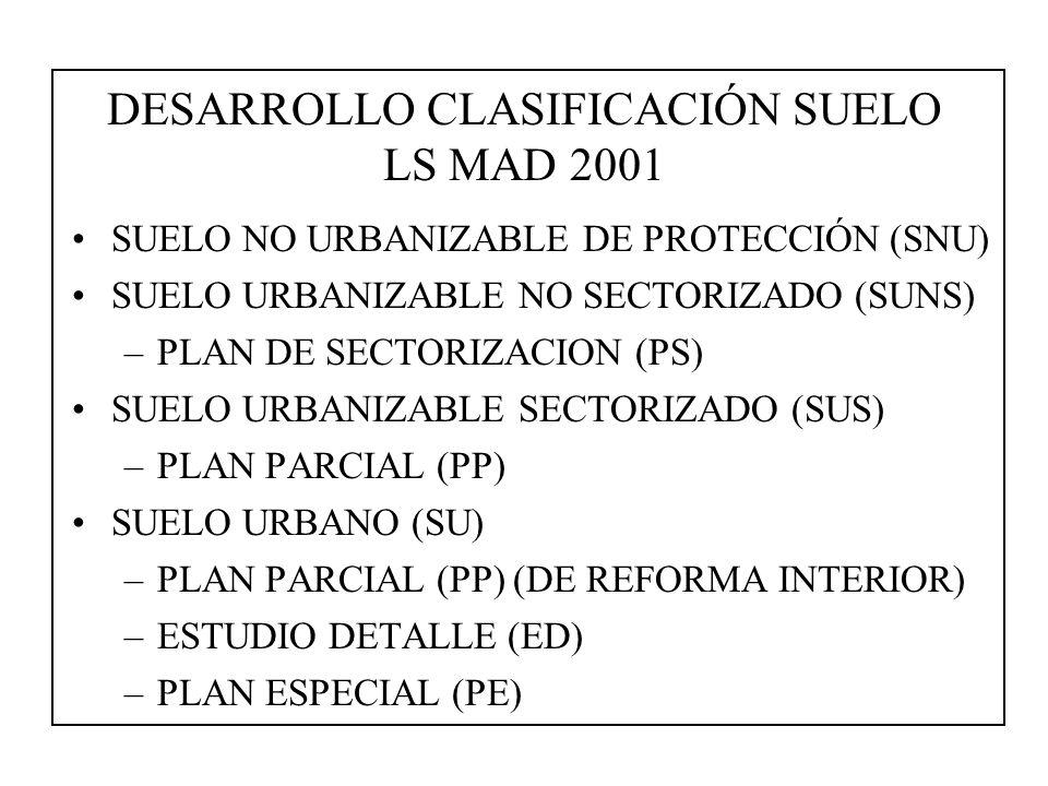 Objetivos conocer aspectos b sicos urbanismo clasificaci n for Suelo no urbanizable