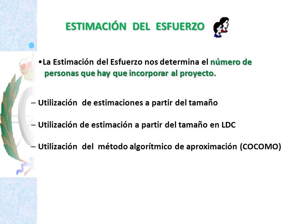 Cocomo ii para estimar esforco prazo e custo de um projeto de desenvolvimento de software 10
