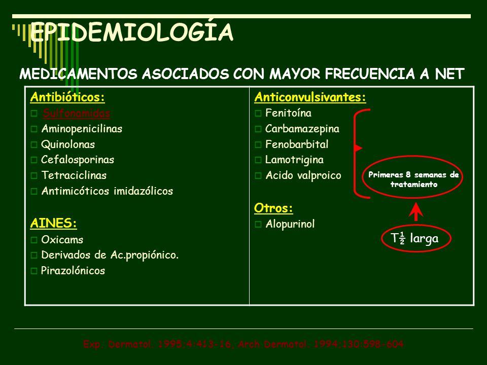 EPIDEMIOLOGÍA MEDICAMENTOS ASOCIADOS CON MAYOR FRECUENCIA A NET