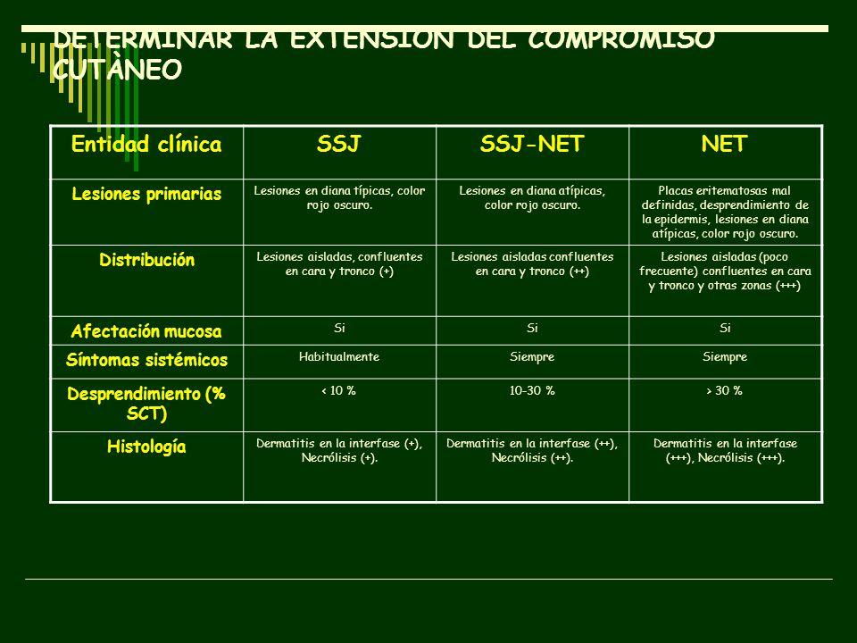 DETERMINAR LA EXTENSION DEL COMPROMISO CUTÀNEO