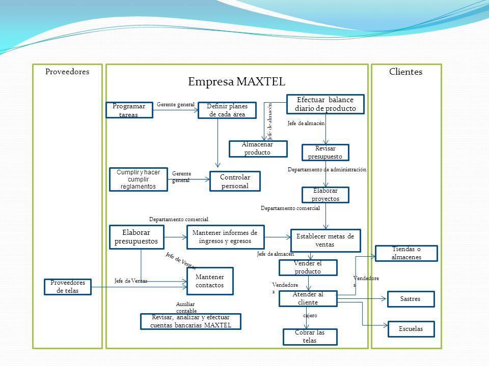 Empresa MAXTEL Clientes Proveedores