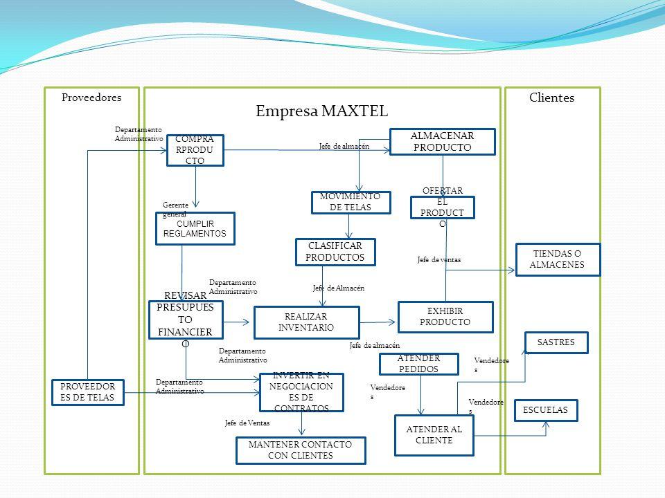 Empresa MAXTEL Clientes Proveedores ALMACENAR PRODUCTO