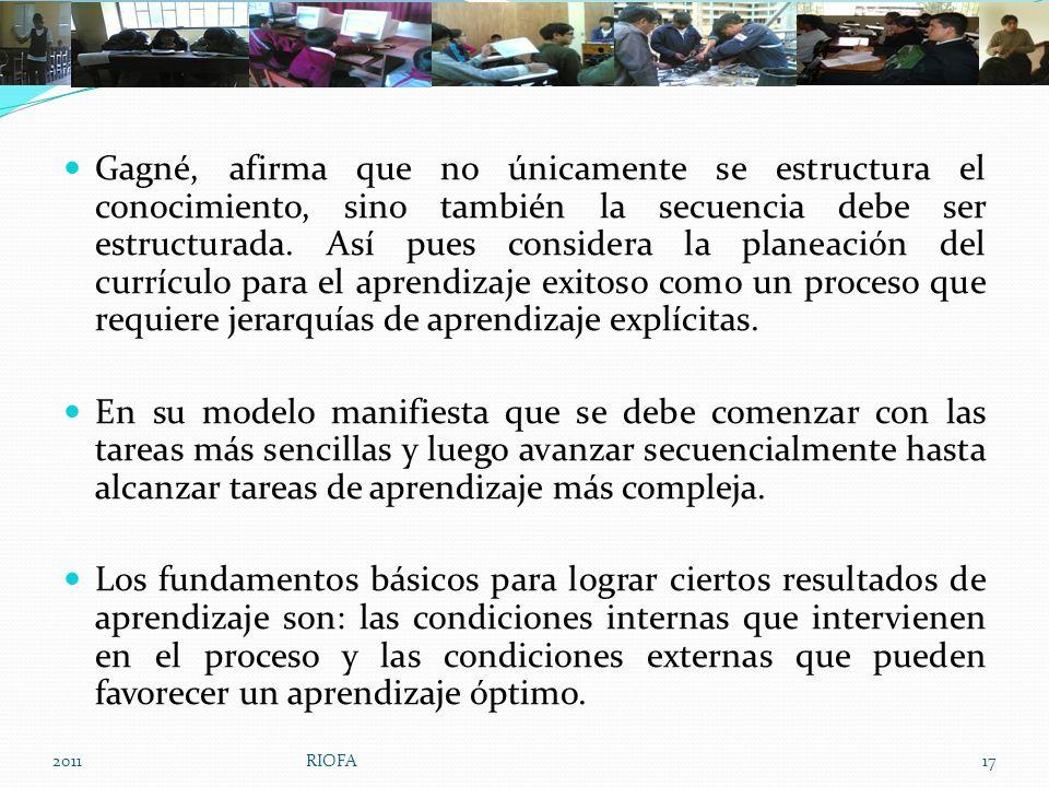 CORRIENTES PSICOLÓGICAS CONTEMPORÁNEAS - ppt descargar