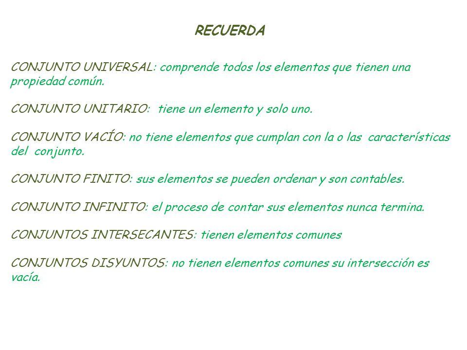 RECUERDA CONJUNTO UNIVERSAL: comprende todos los elementos que tienen una propiedad común. CONJUNTO UNITARIO: tiene un elemento y solo uno.