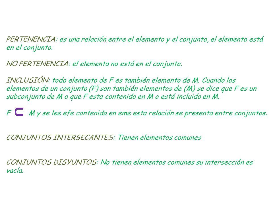 PERTENENCIA: es una relación entre el elemento y el conjunto, el elemento está en el conjunto.