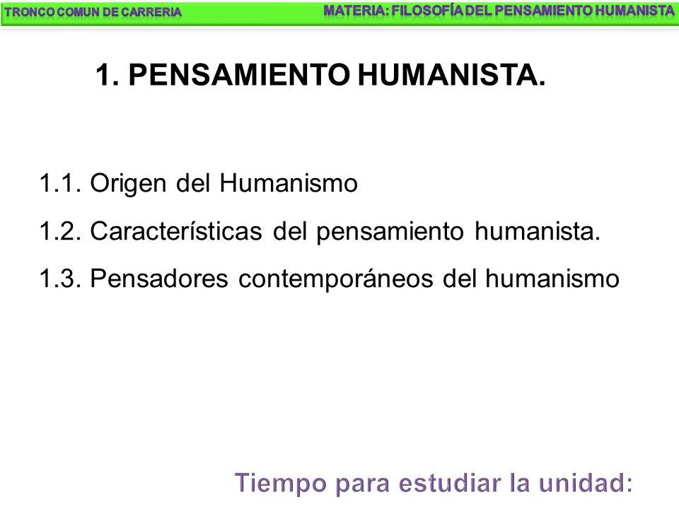 Filosof a del pensamiento humanista ppt descargar for Caracteristicas de los contemporaneos